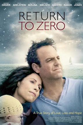 http://returntozerothemovie.com/blog/